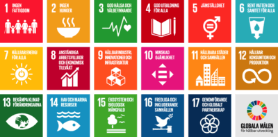Globala Målen Agenda 2030